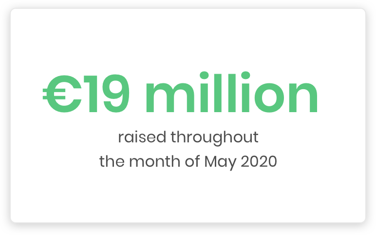 Benchmark analysis: The impact of Covid-19 on online donations – April & May 2019 / 2020
